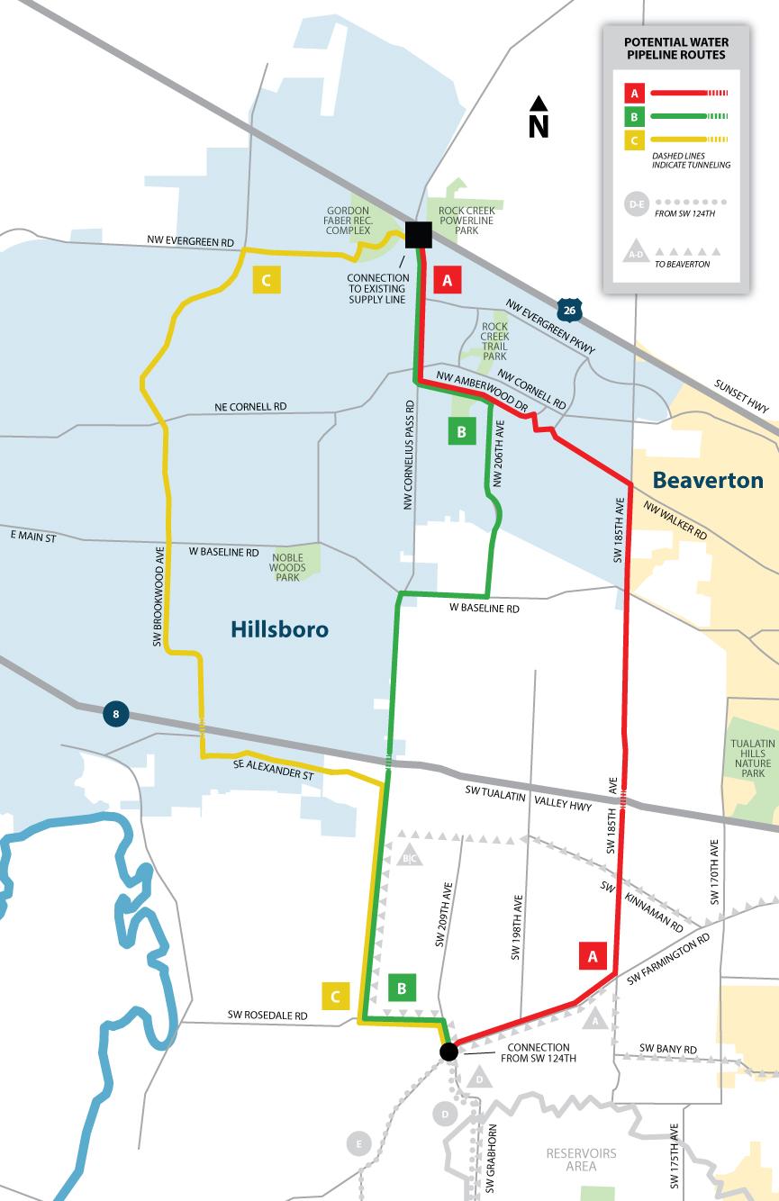 Reservoirs to Hillsboro | Willamette Water Supply Program
