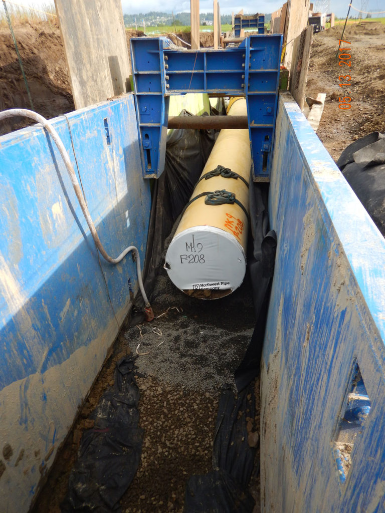 Program Library | Willamette Water Supply Program