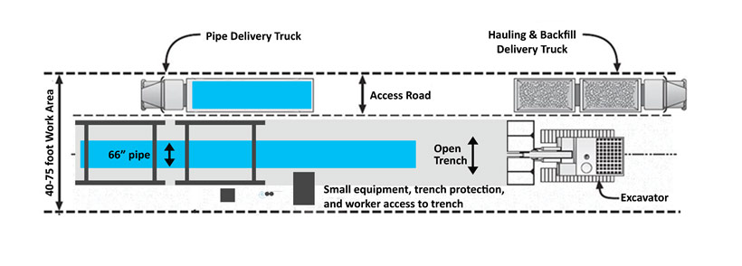 wwsp-mpe-typical-construction-diagram