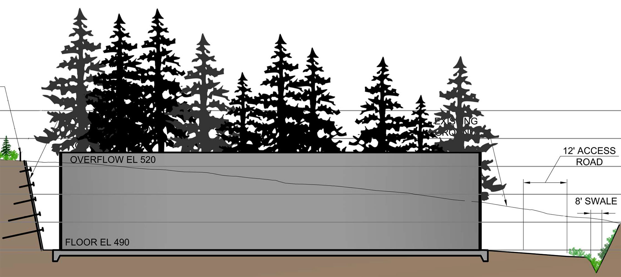 Greenworks figures RES-2 -- reservoirs-elevation01
